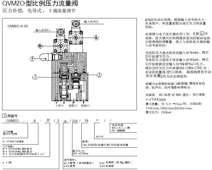此类阀与电子放大器协同工作,放大器向比例阀提供适当的驱动电流,以