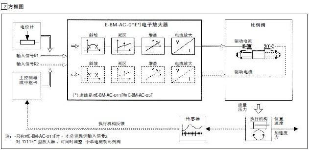 电路 电路图 电子 户型 户型图 平面图 原理图 631_307